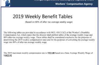2019 Weekly Benefit Tables Now Available from the Workers Compensation Agency
