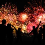 What You Need to Know About Michigan Fireworks Laws